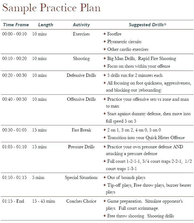 Blank Baseball Schedule Template