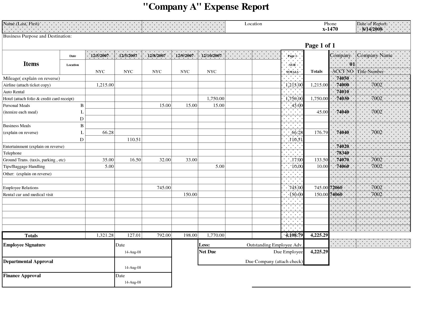 Blank Expense Reports Templates