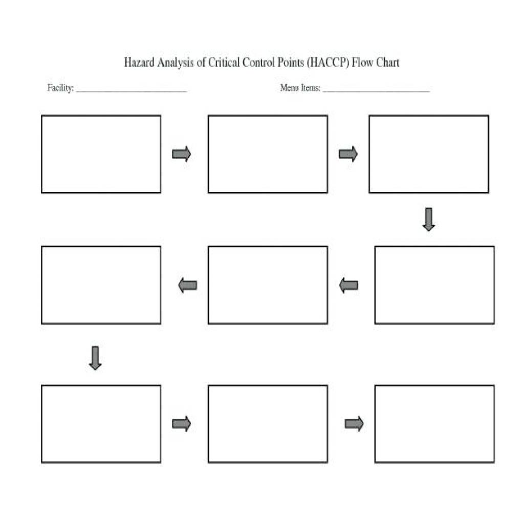 Blank Flow Chart Template Word
