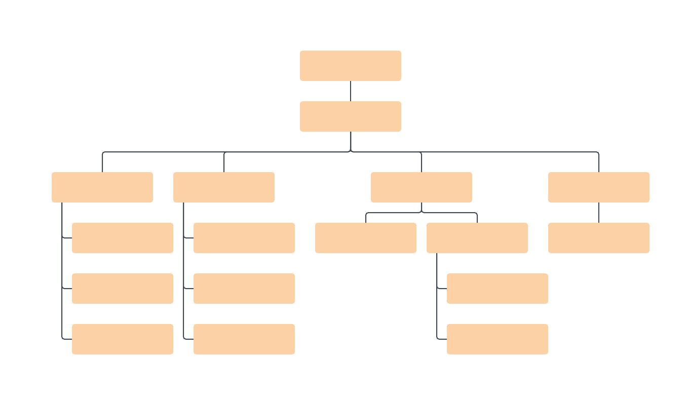 Blank Org Chart Template
