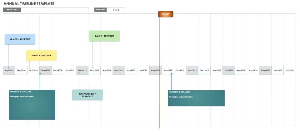 Blank Timeline Chart Template