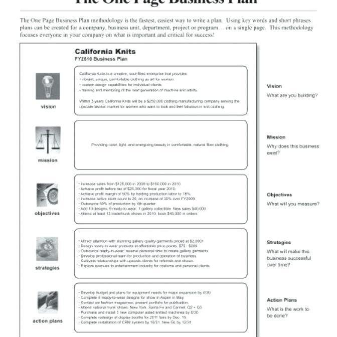Bookkeeping Business Plan Template Pdf