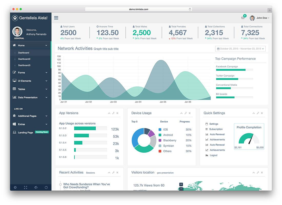 Bootstrap Dashboard Templates 2018