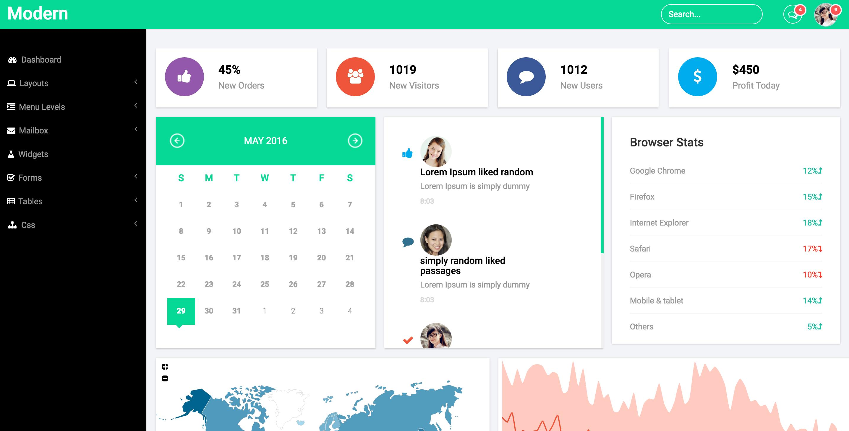 Bootstrap Dashboard Templates