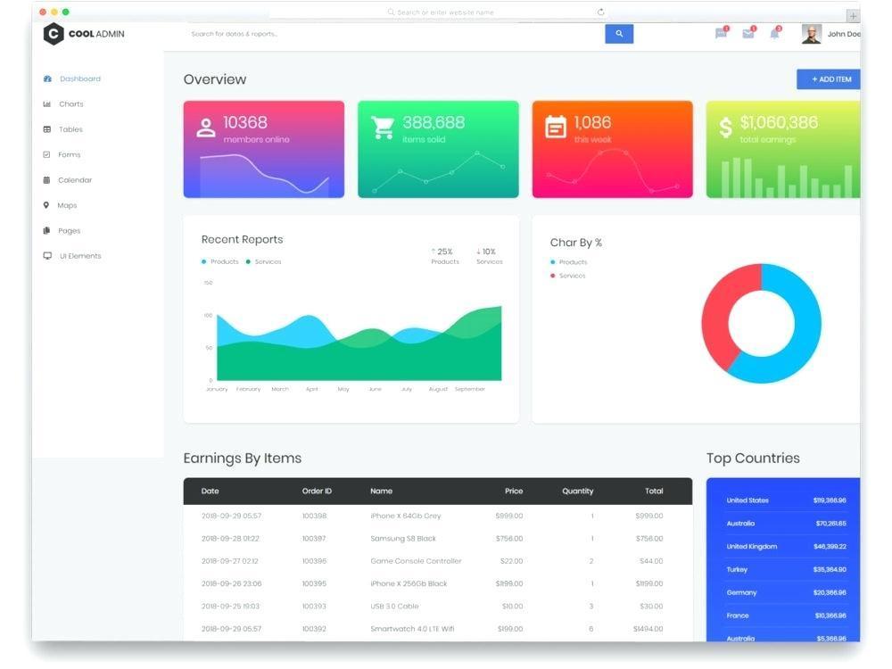 Bootstrap Dashboard Theme Github