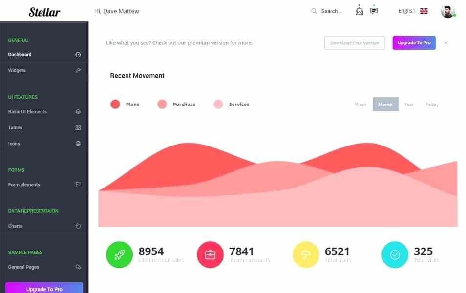 Bootstrap Responsive Dashboard Templates Free Download