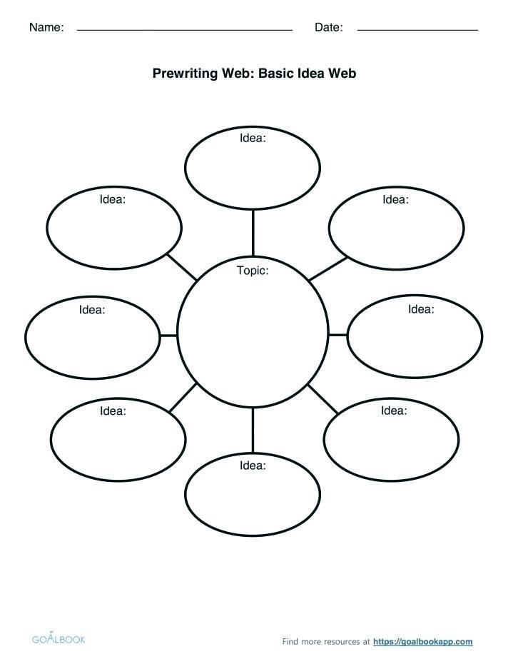 Brainstorming Web Templates