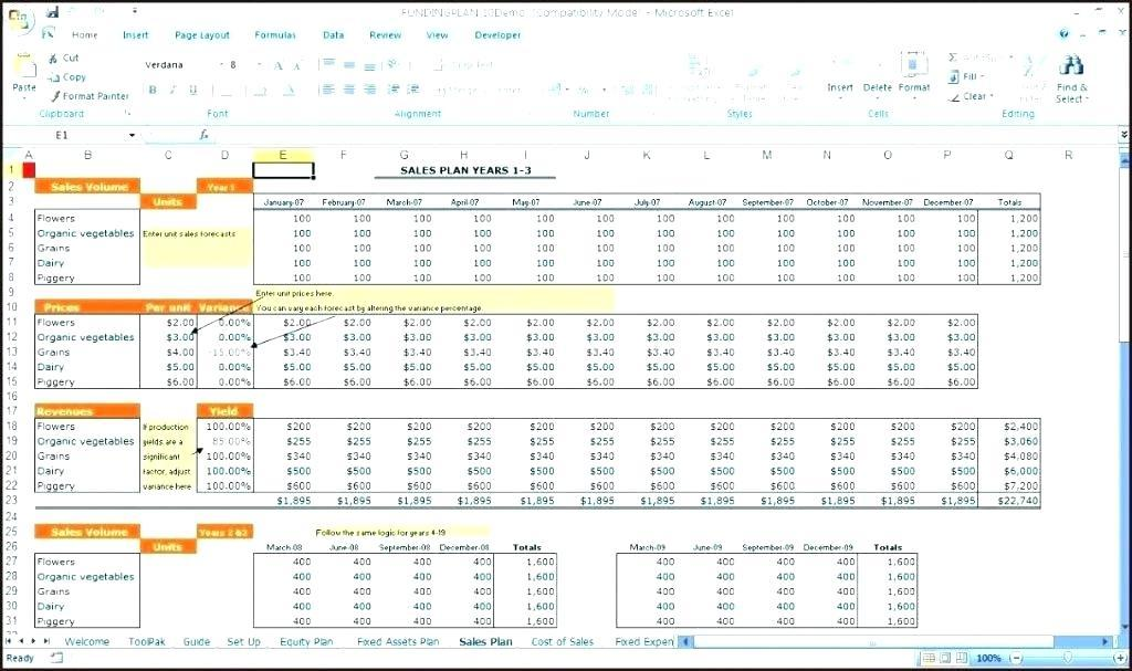 Budget Forecast Actual Excel Template