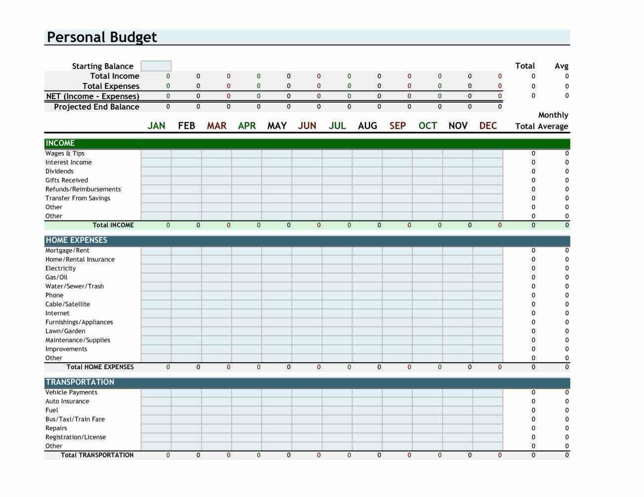 Budget Forecast Template
