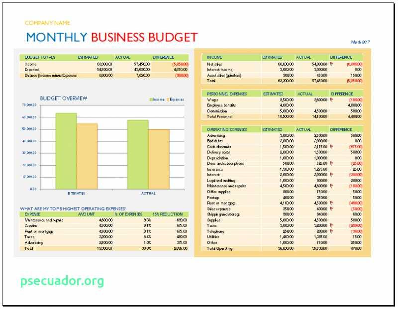 Business Budget Forms Templates