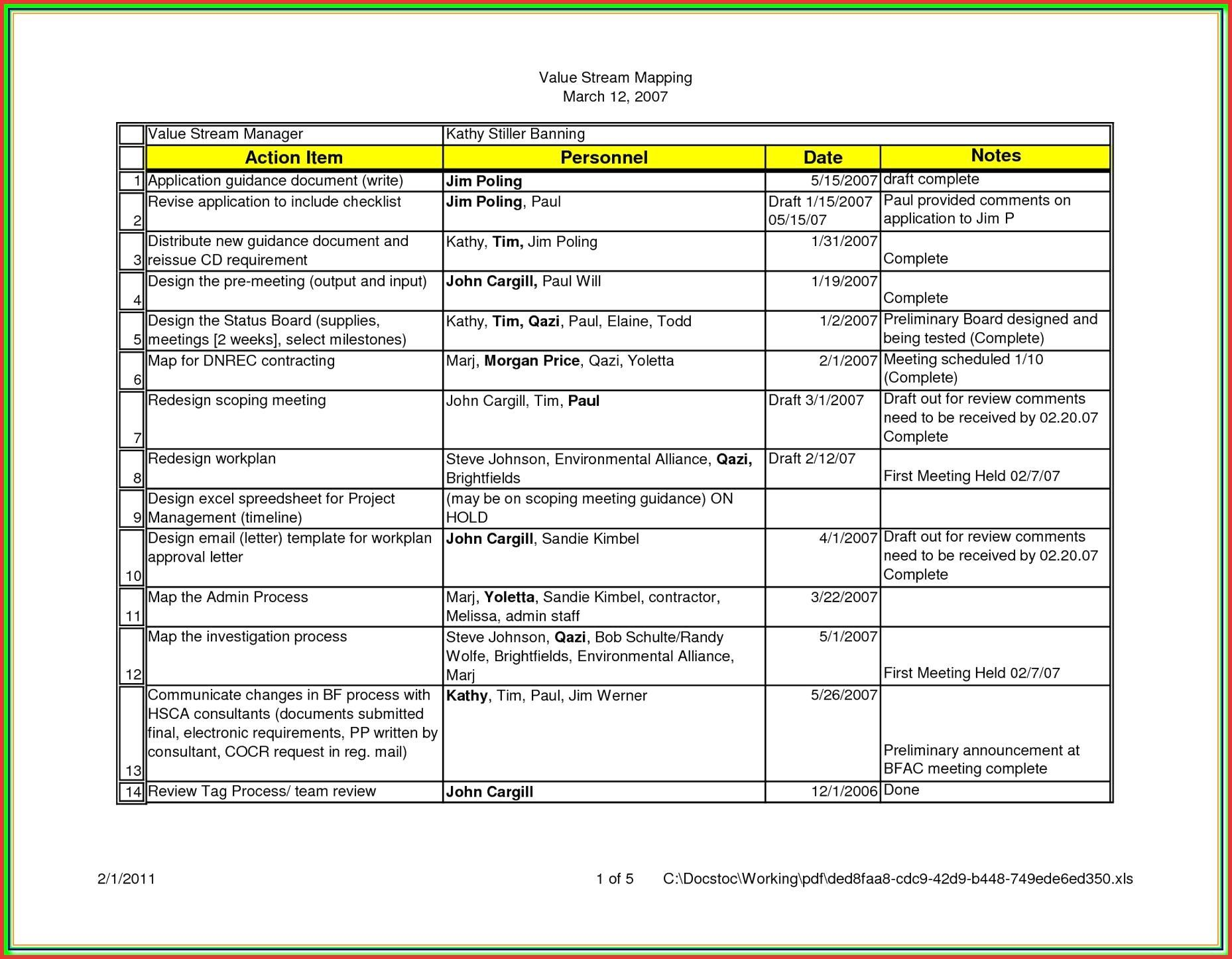 Business Continuity Checklist Template