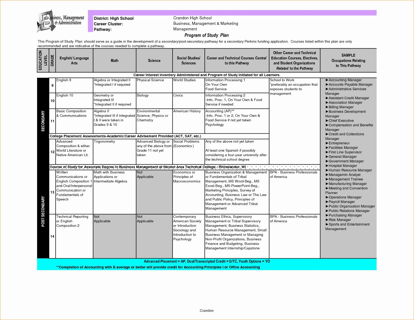Business Continuity Of Operations Plan Template