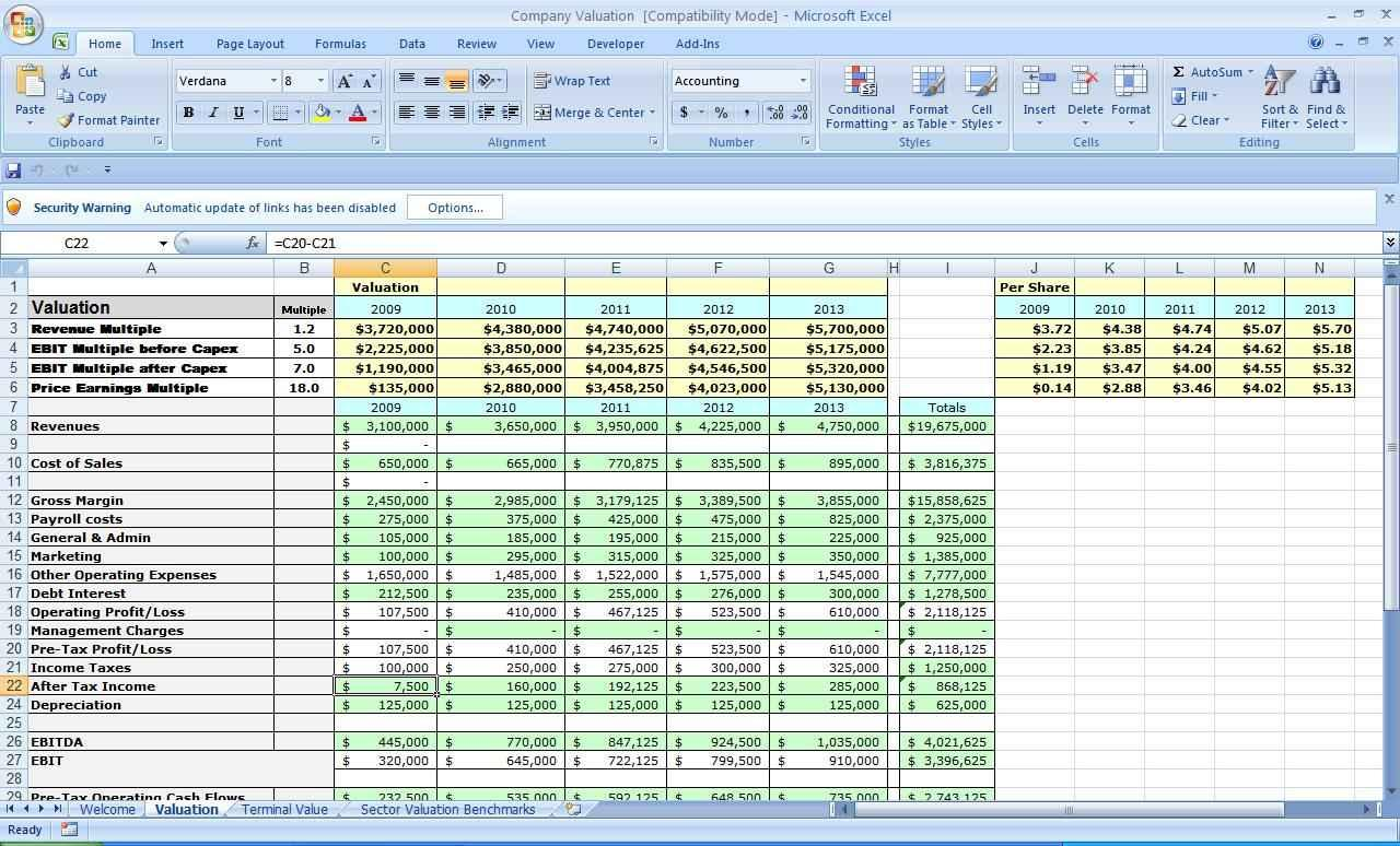 Business Plan Financial Projections Template