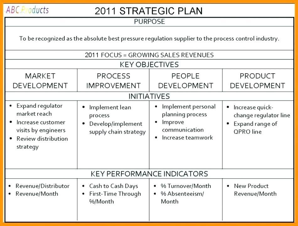 Business Plan Template Law Practice