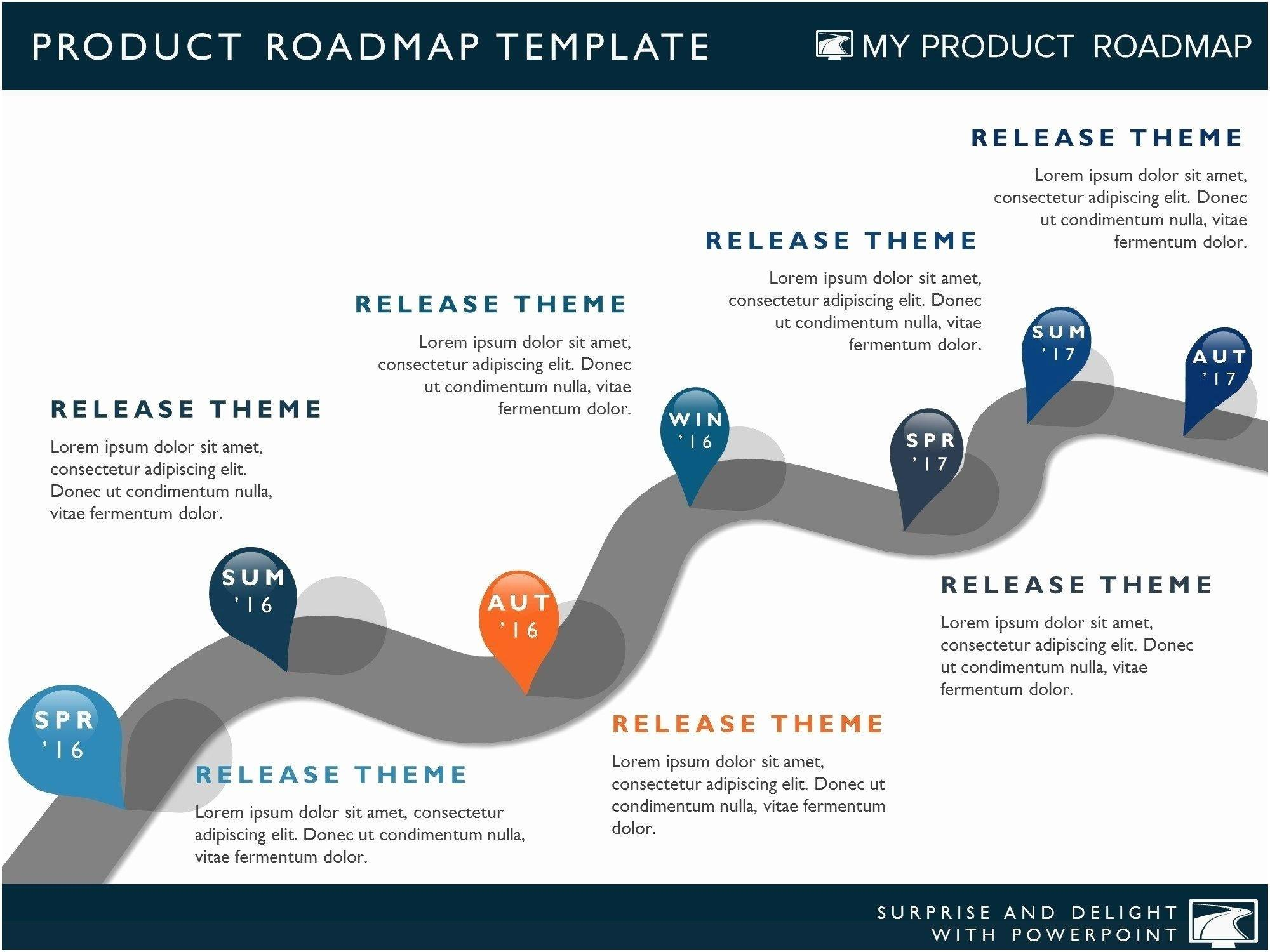 Business Roadmap Ppt Template