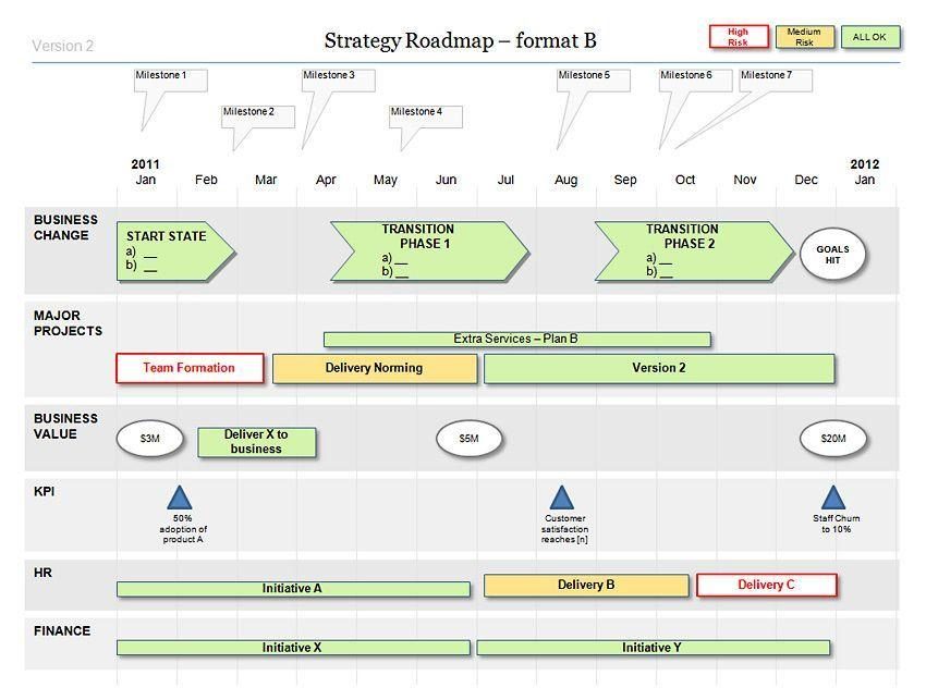 Business Roadmap Template Excel