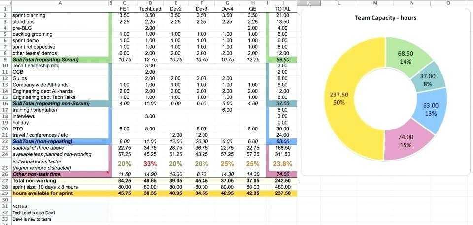 Capacity Planning Template Example