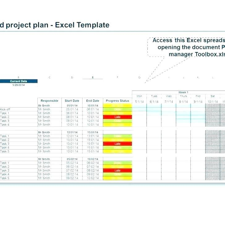 Capacity Planning Template For Servers