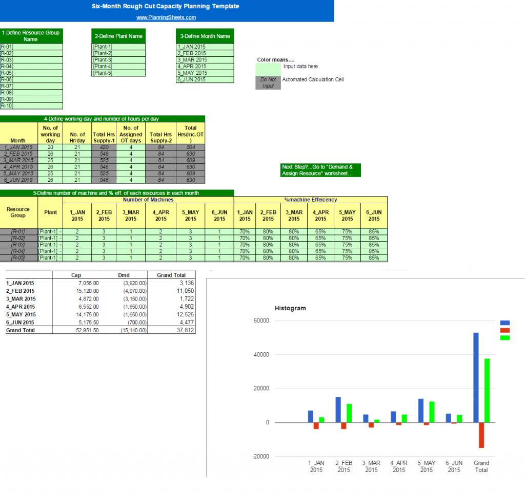 Capacity Planning Template Free