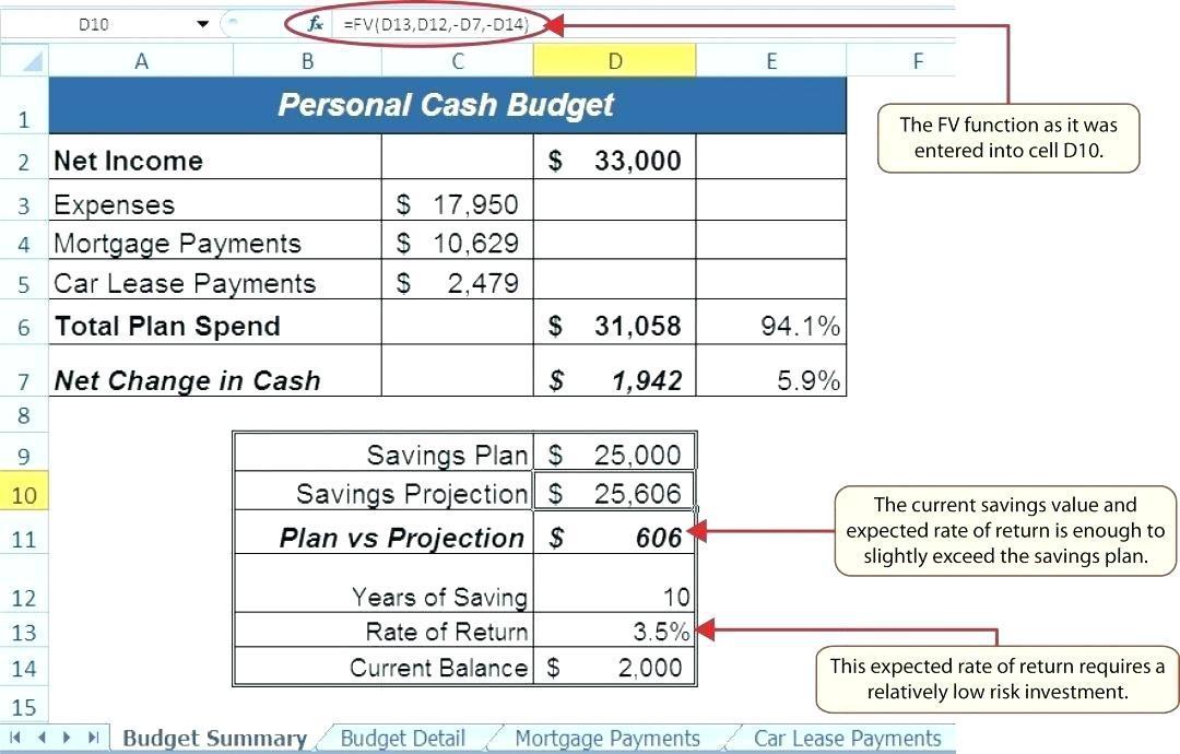 Car Loan Schedule Template