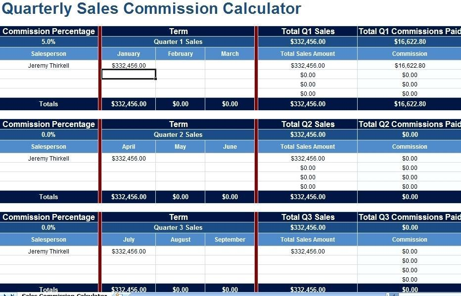 Car Sales Commission Excel Template