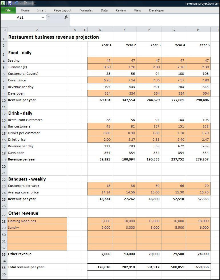 Cash Flow Forecast Template Cafe