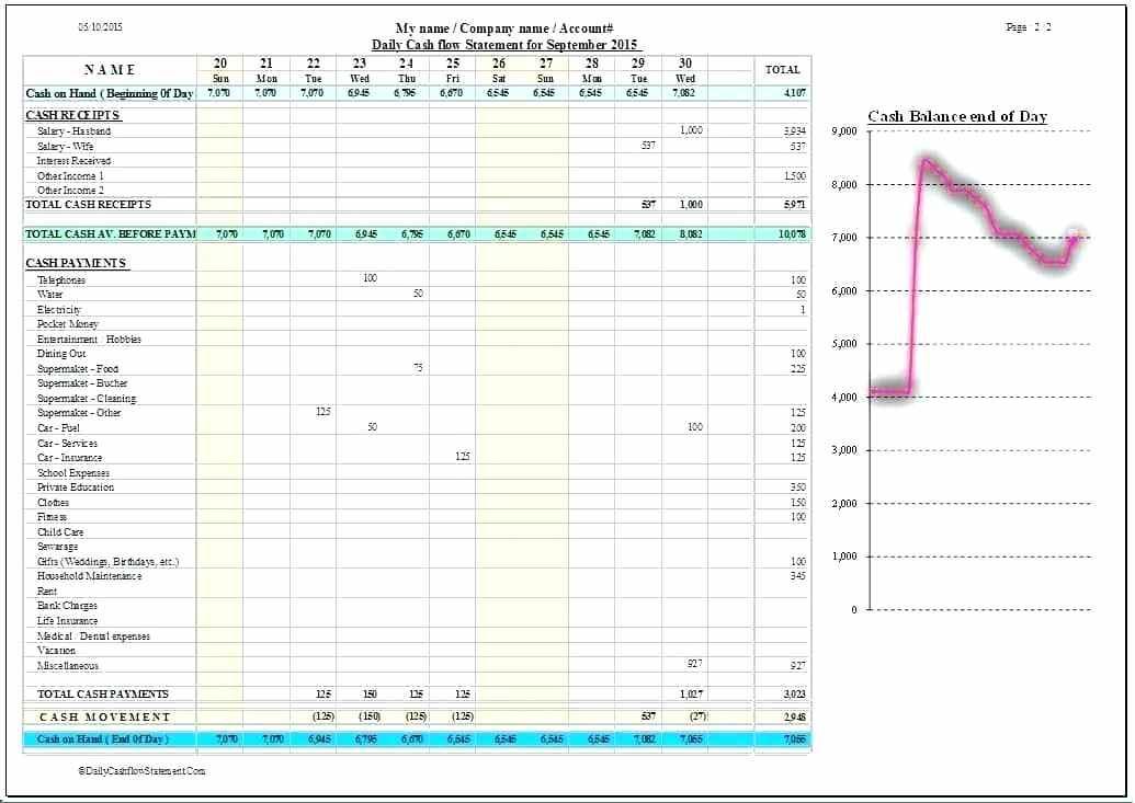 Cash Flow Forecast Template Excel Download