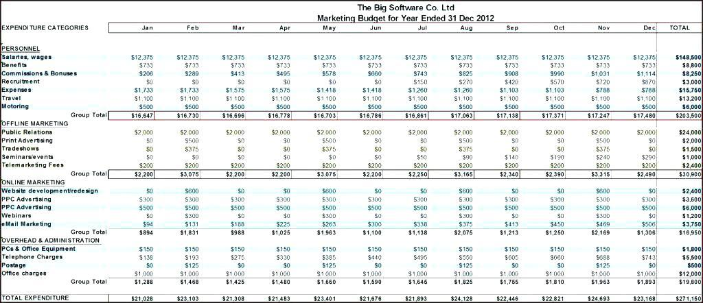 Cash Flow Forecast Template Word