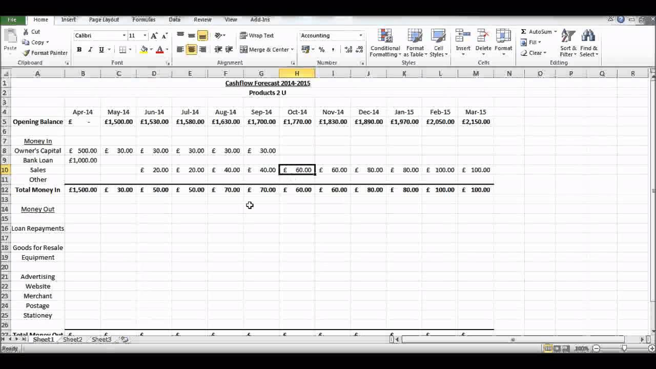 Cash Forecasting Template In Oracle