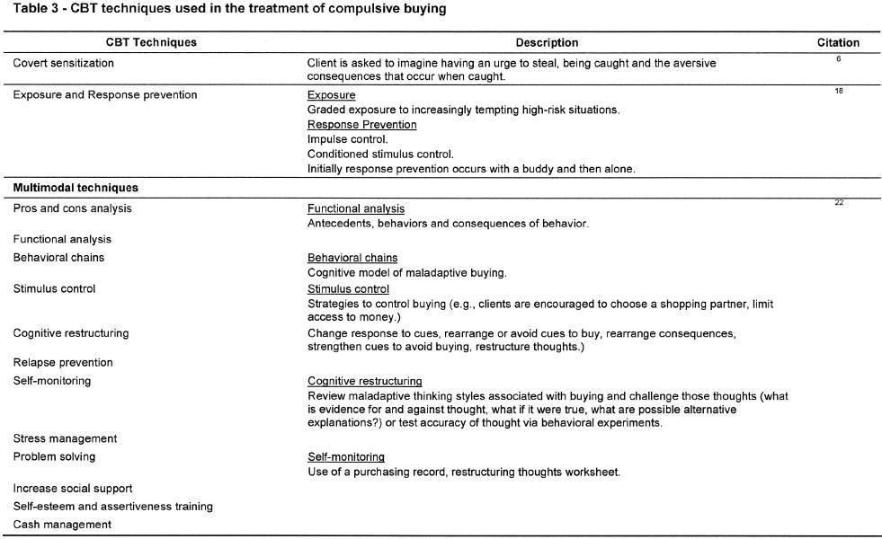 Cbt Depression Treatment Plan Example
