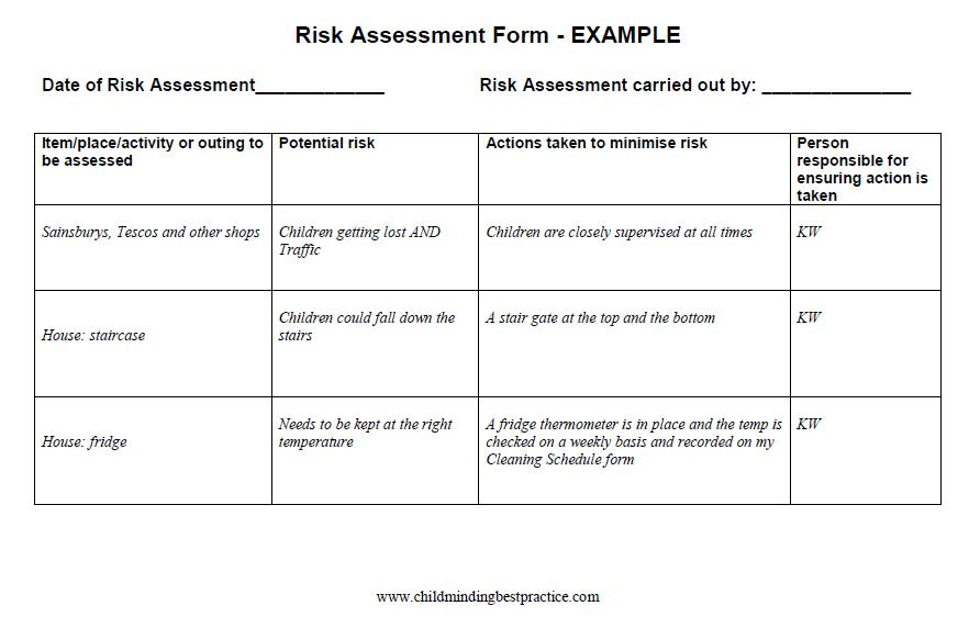 Childminding Risk Assessments Templates
