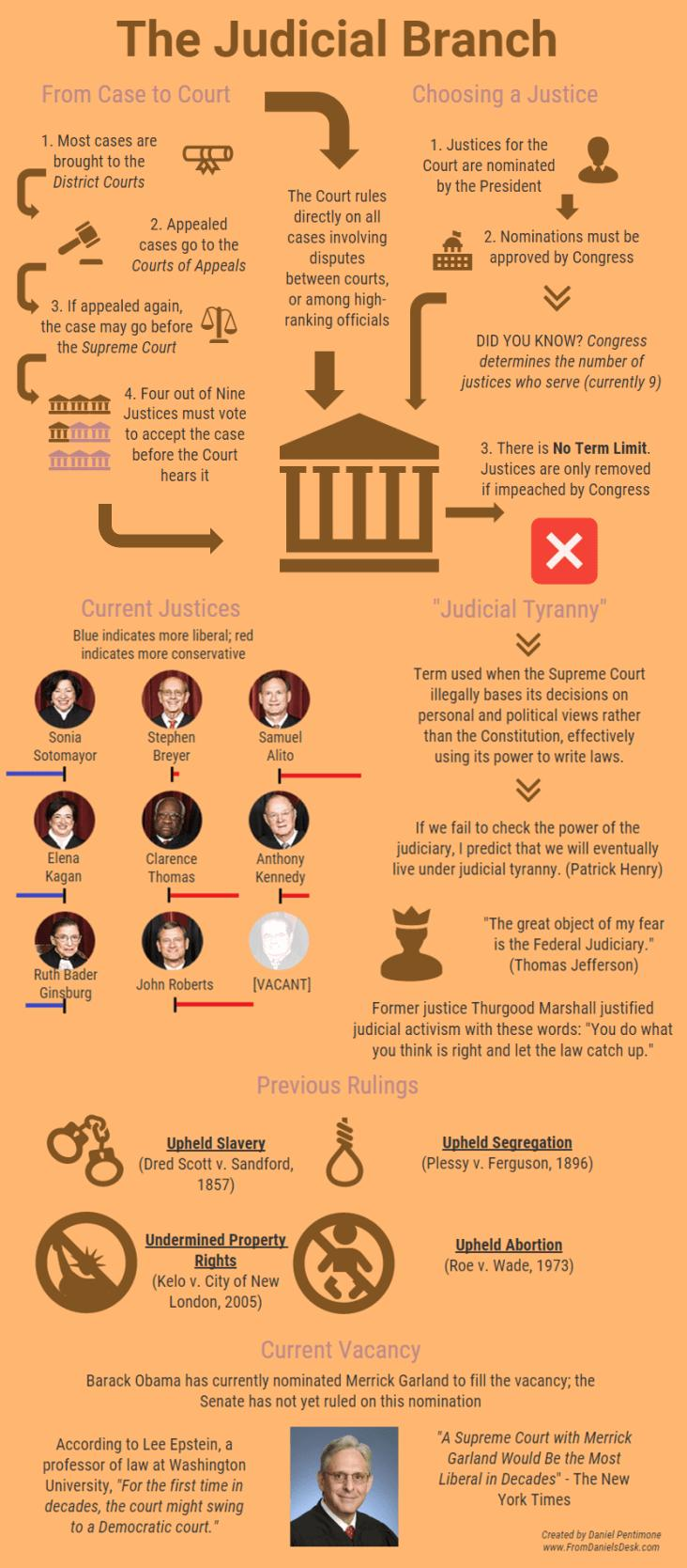 Church Constitution Example