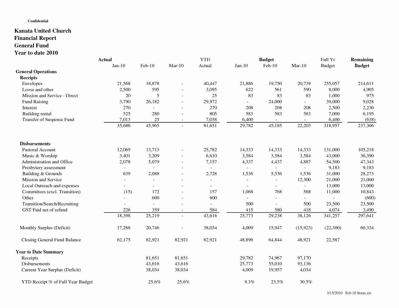 Church Financial Report Template Excel