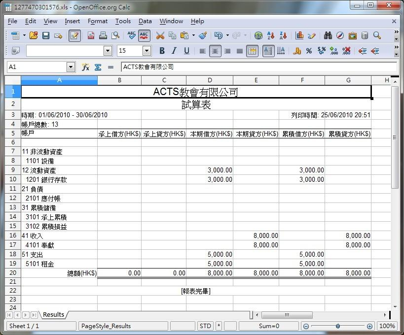 Church Financial Statement Template Xls