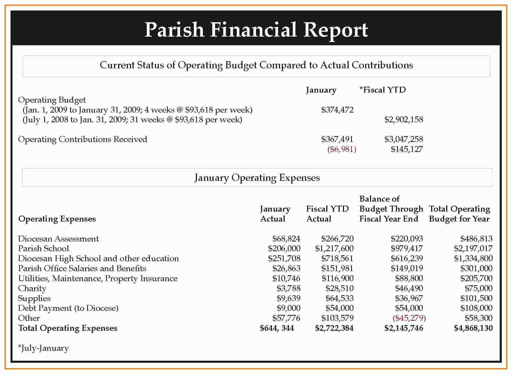 Church Monthly Financial Report Template Excel