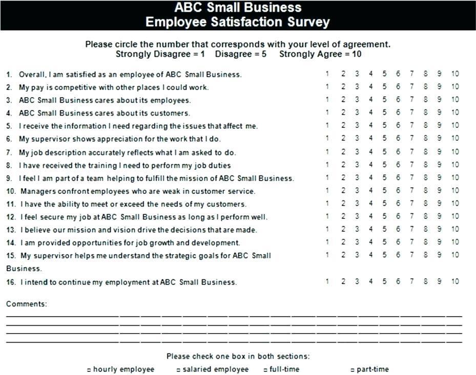 Communication Satisfaction Questionnaire Template