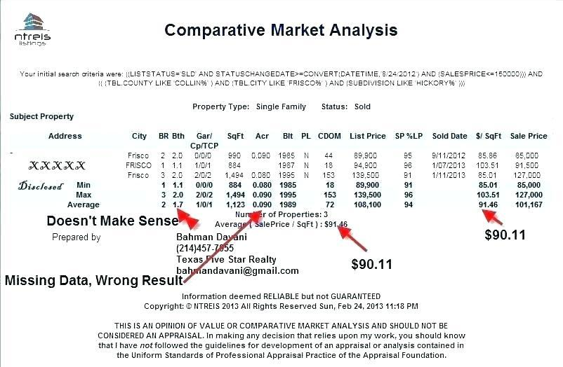 Comparative Market Analysis Report Template