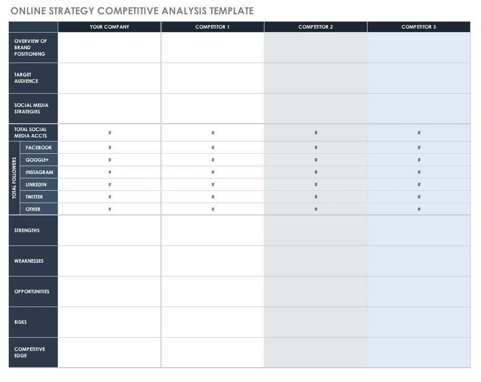Competitor Pricing Analysis Template
