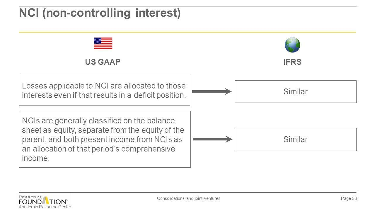 Comprehensive Income Balance Sheet Example