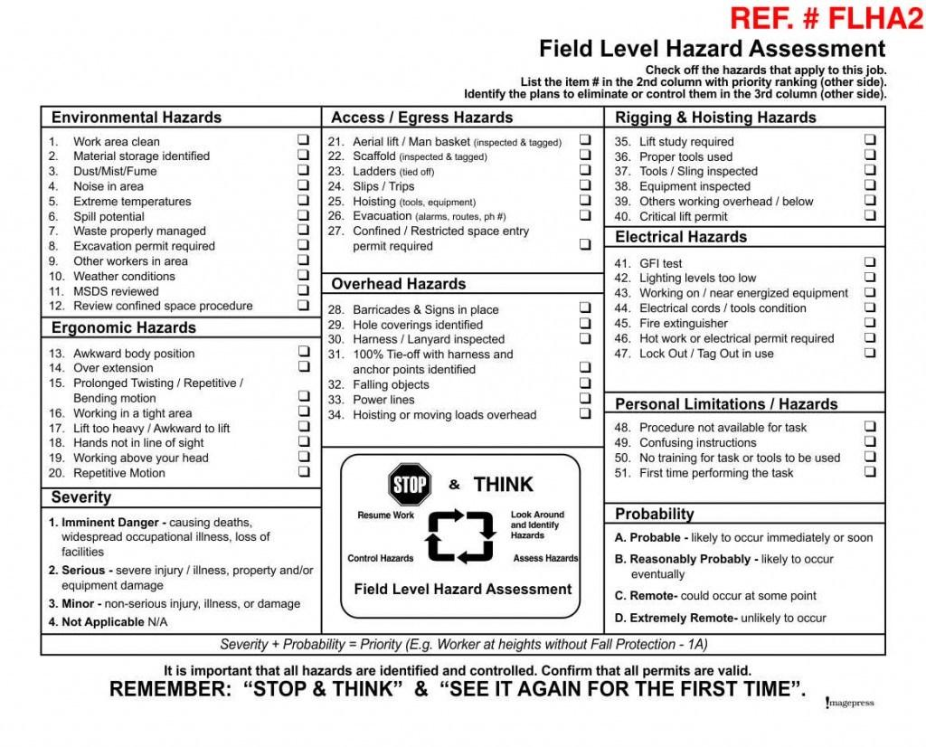 Confined Space Assessment Template