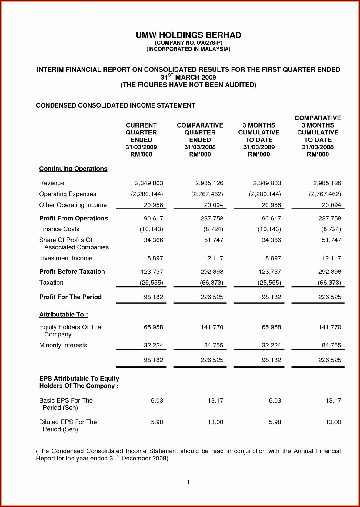 Consolidated Financial Statement Format