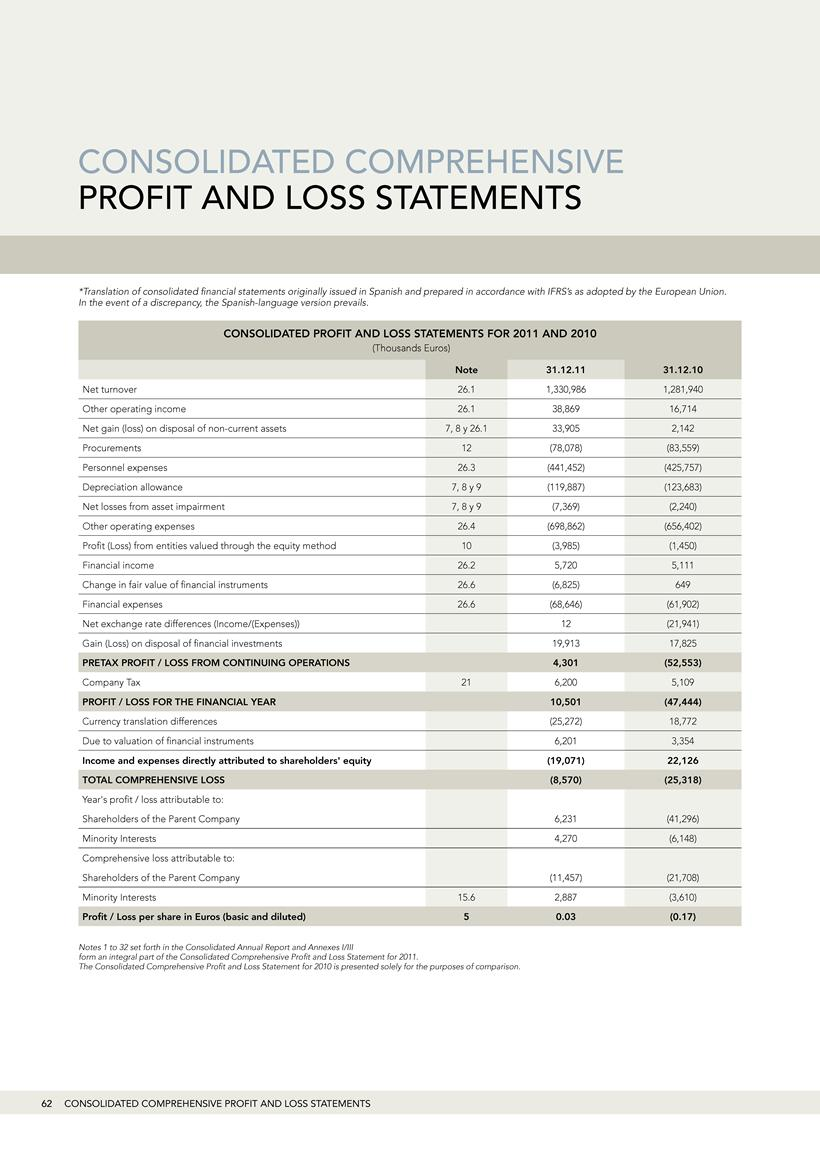 Consolidated Statement Of Profit And Loss Format