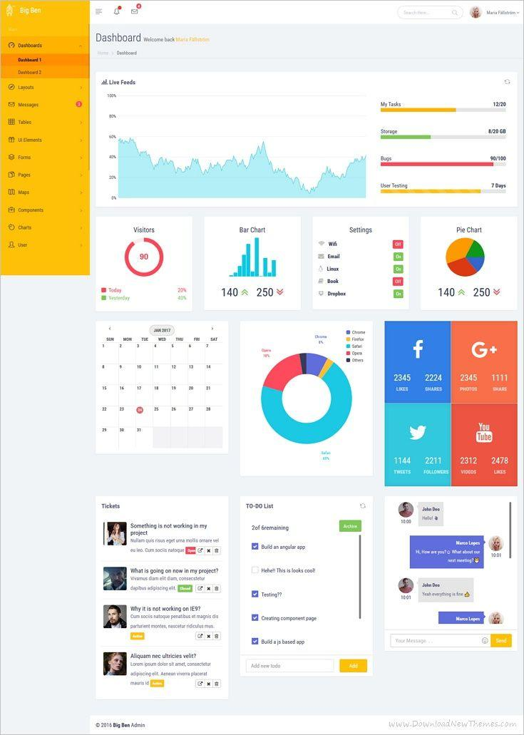 Construction Dashboard Templates