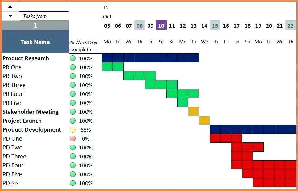 Construction Gantt Chart Template Excel
