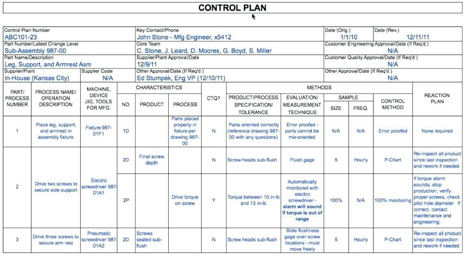 Construction Quality Assurance Plan Template Free