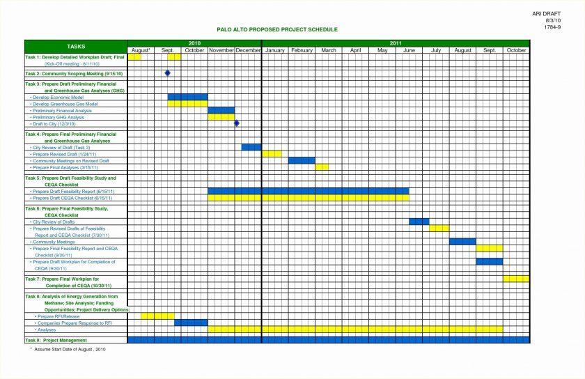 Construction Timeline Template Free