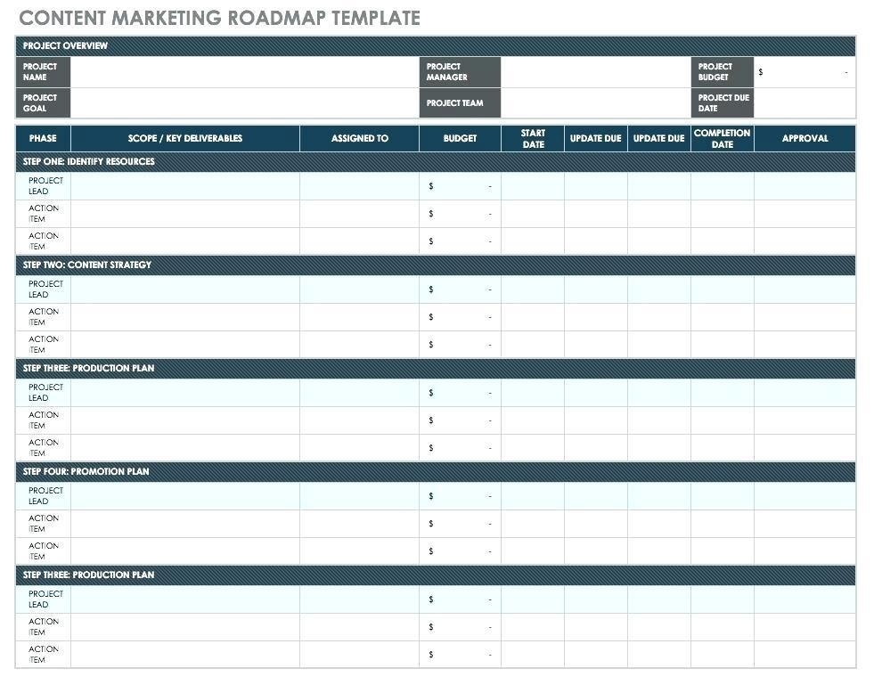 Content Marketing Roadmap Template