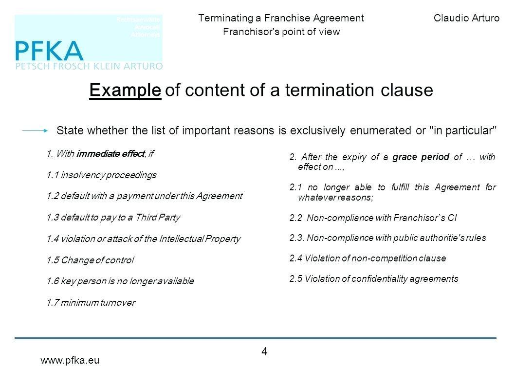 Contract Template Termination Clause