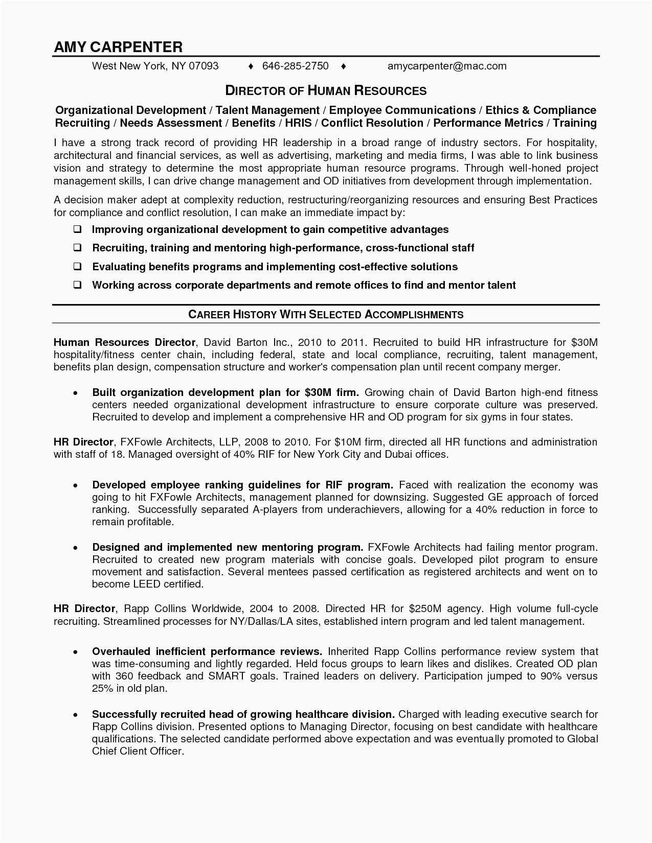 Contract Termination Letter Template Free