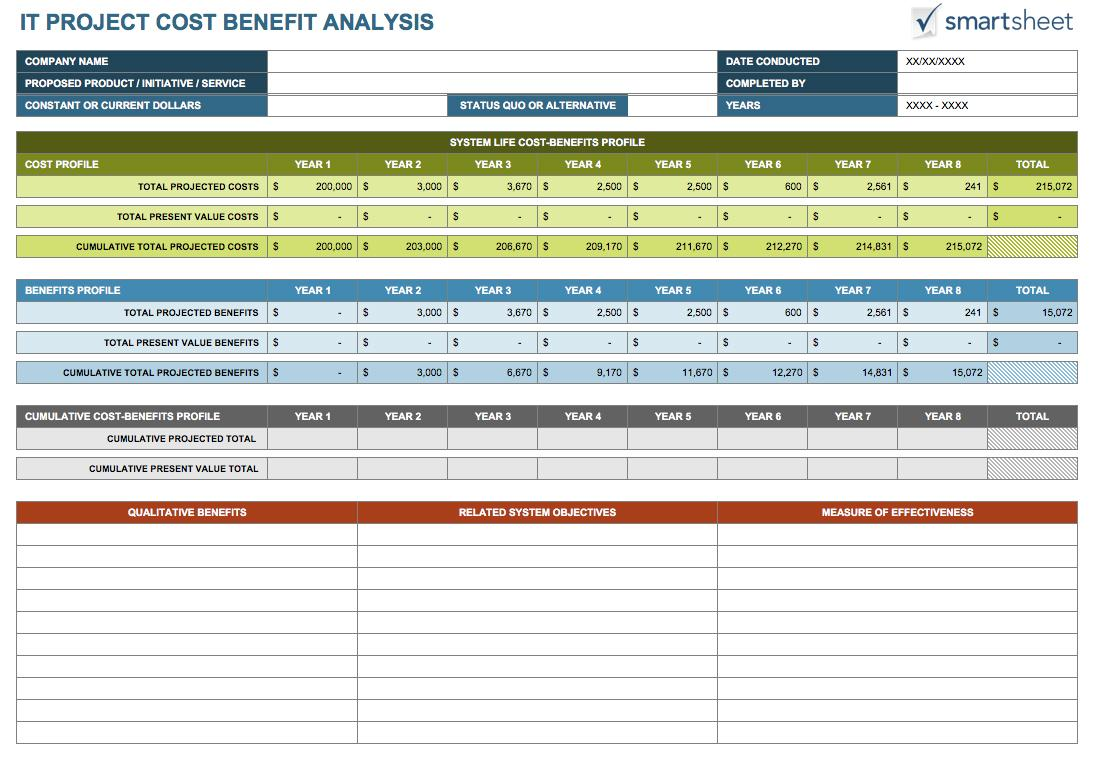 Cost Analysis Template Xls